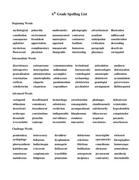 8th Grade Sight Words List   Spelling Bee Words List For