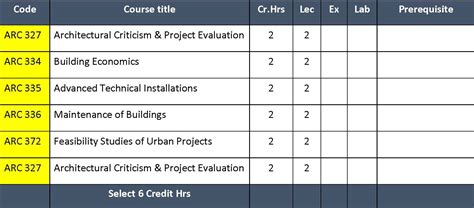Arch Study Plan – Faculty of Engineering