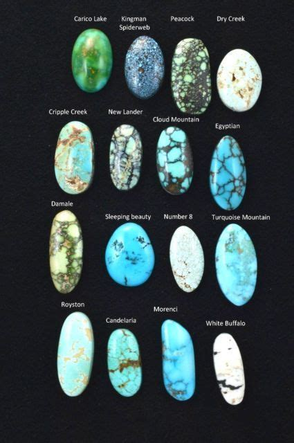 Natural Mix Turquoise Lot Cab Cabochon   Minerals and